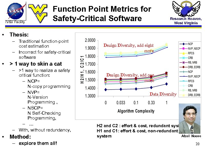IV&V Facility • Function Point Metrics for Safety-Critical Software Thesis: – Traditional function-point cost