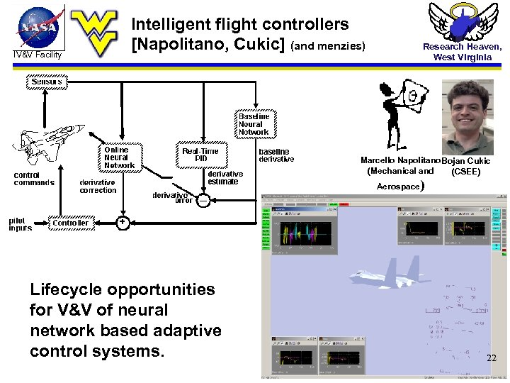 IV&V Facility Intelligent flight controllers [Napolitano, Cukic] (and menzies) Research Heaven, West Virginia Marcello