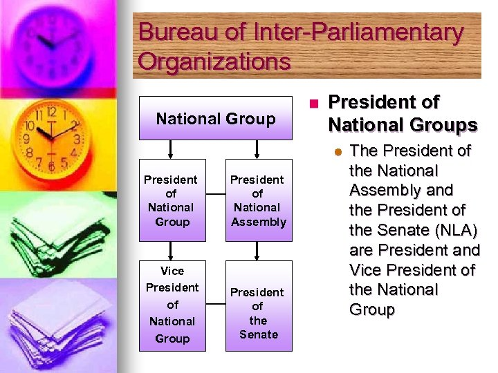 Bureau of Inter-Parliamentary Organizations National Group n President of National Groups l President of