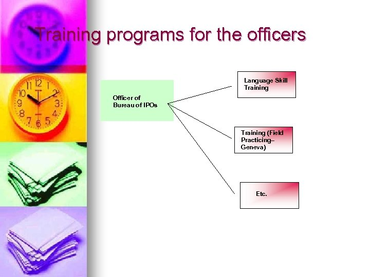 Training programs for the officers Language Skill Training Officer of Bureau of IPOs Training