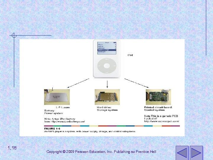 1. 18 Copyright © 2009 Pearson Education, Inc. Publishing as Prentice Hall