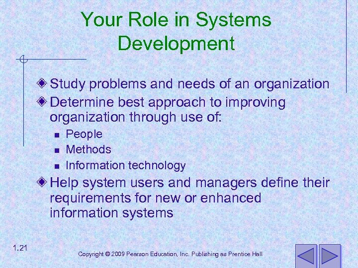 Your Role in Systems Development Study problems and needs of an organization Determine best