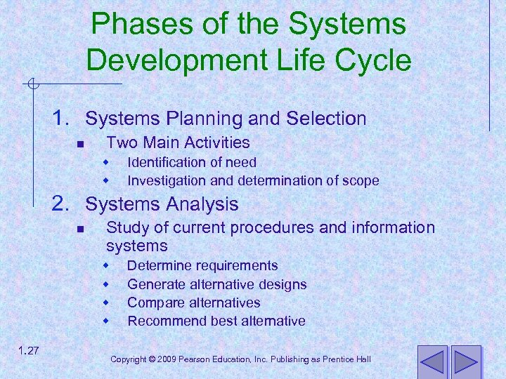 Phases of the Systems Development Life Cycle 1. Systems Planning and Selection n Two
