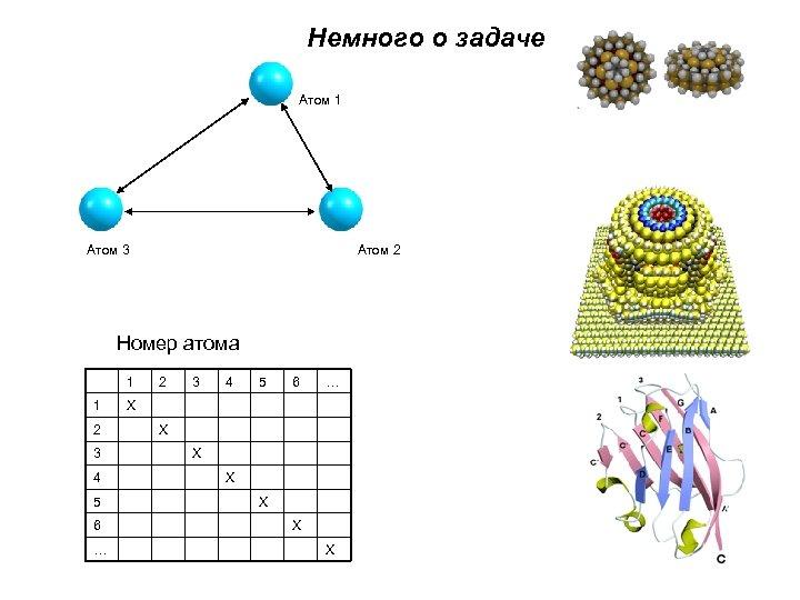 Немного о задаче Атом 1 Атом 3 Атом 2 Номер атома 1 1 2