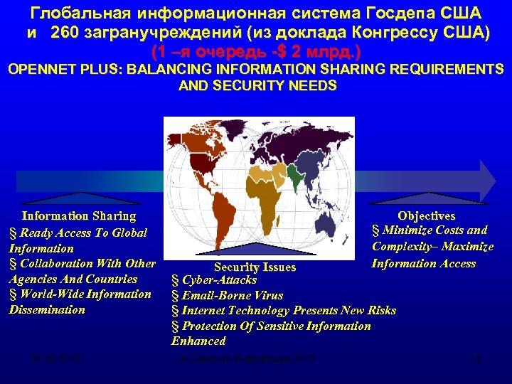 Глобальная информационная система Госдепа США и 260 загранучреждений (из доклада Конгрессу США) (1 –я