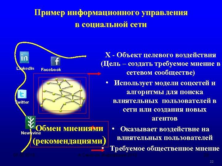 Пример информационного управления в социальной сети Х - Объект целевого воздействия (Цель – создать