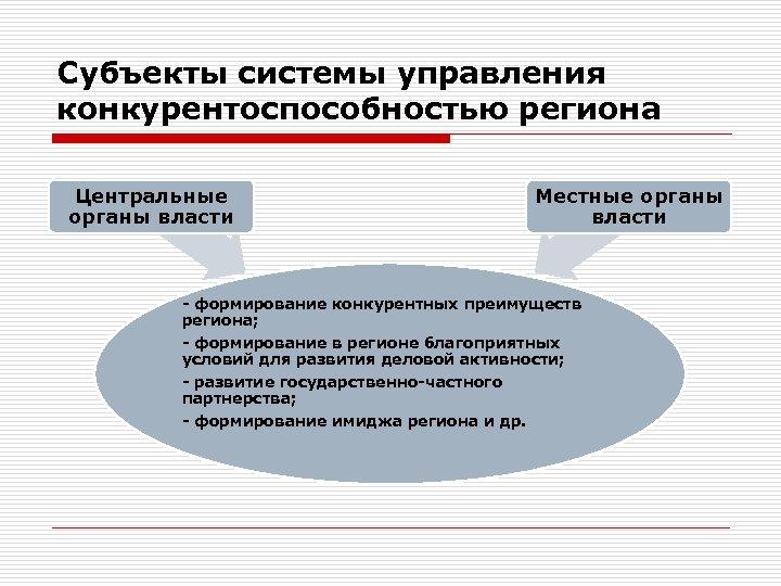 Субъекты системы управления конкурентоспособностью региона Центральные органы власти Местные органы власти - формирование конкурентных