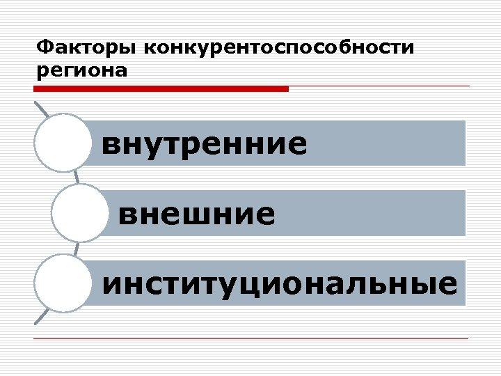 Факторы конкурентоспособности региона внутренние внешние институциональные