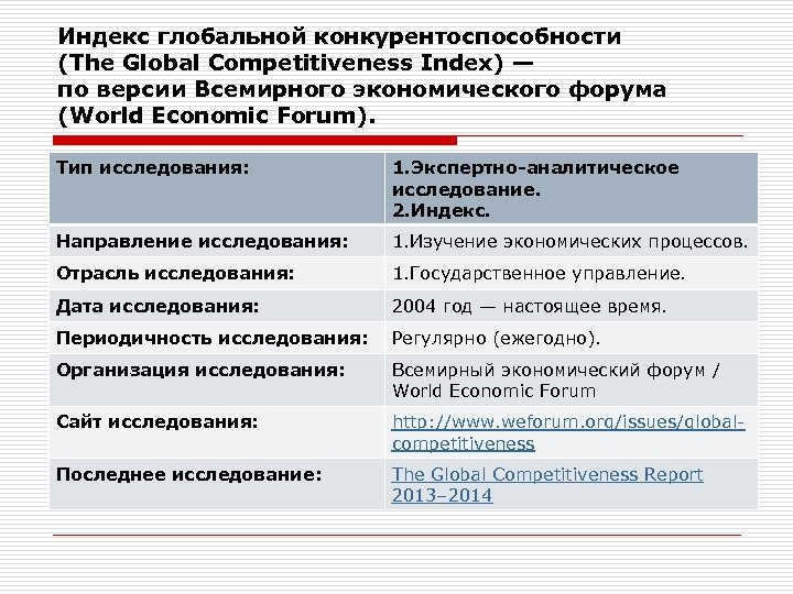 Индекс глобальной конкурентоспособности (The Global Competitiveness Index) — по версии Всемирного экономического форума (World