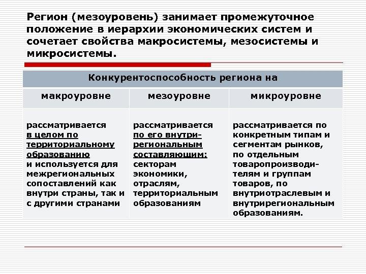 Регион (мезоуровень) занимает промежуточное положение в иерархии экономических систем и сочетает свойства макросистемы, мезосистемы