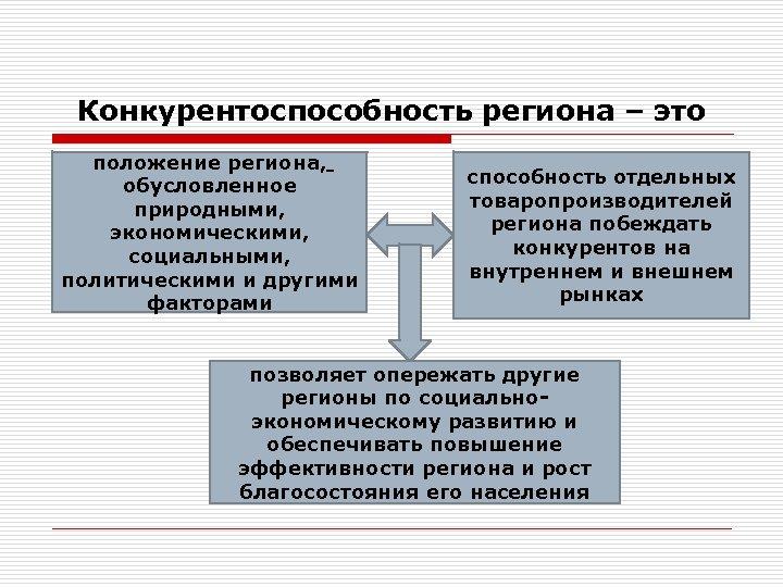 Конкурентоспособность региона – это положение региона, обусловленное природными, экономическими, социальными, политическими и другими факторами
