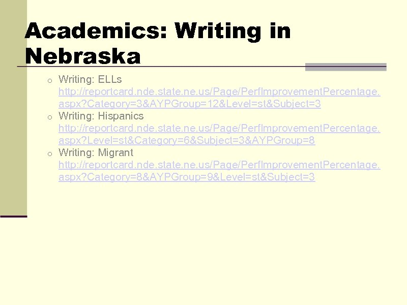 Academics: Writing in Nebraska Writing: ELLs http: //reportcard. nde. state. ne. us/Page/Perf. Improvement. Percentage.