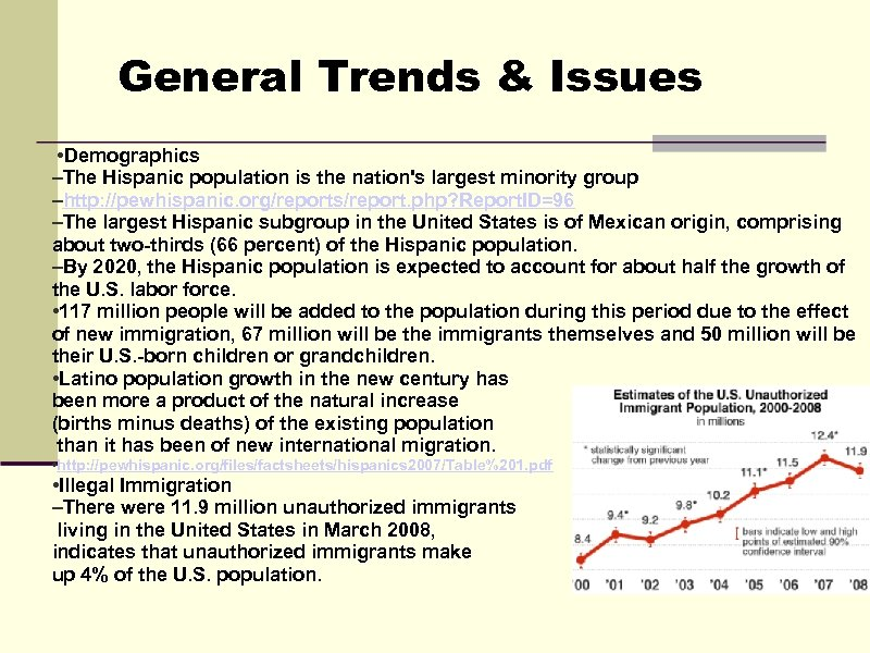 General Trends & Issues • Demographics –The Hispanic population is the nation's largest minority