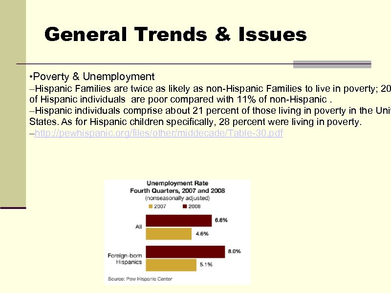 General Trends & Issues • Poverty & Unemployment –Hispanic Families are twice as likely
