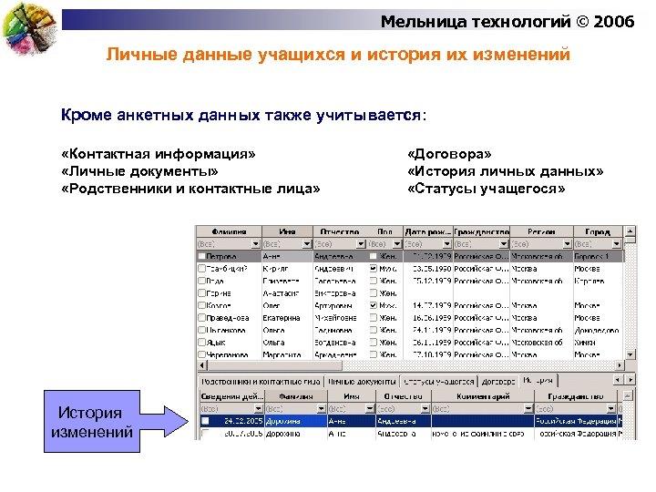 Мельница технологий © 2006 Личные данные учащихся и история их изменений Кроме анкетных данных