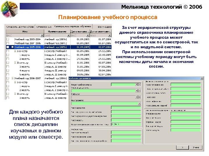 Мельница технологий © 2006 Планирование учебного процесса За счет иерархической структуры данного справочника планирование