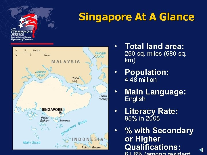 Singapore At A Glance • Total land area: 260 sq. miles (680 sq. km)
