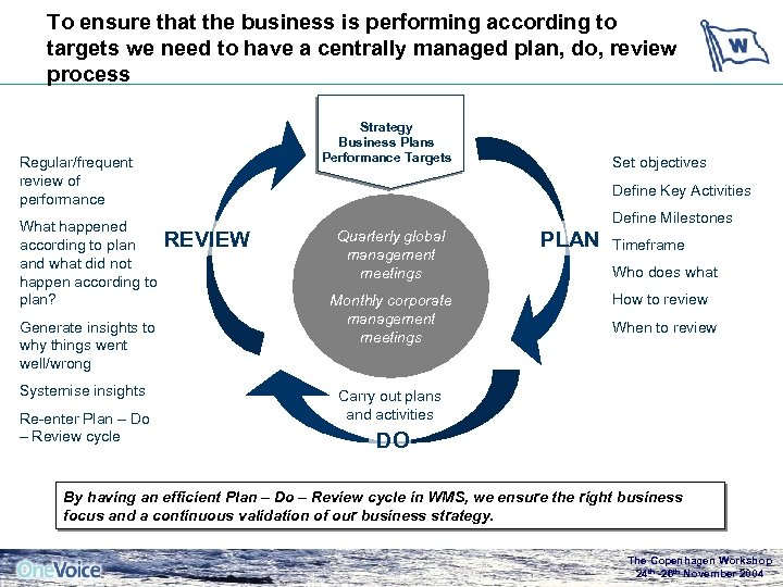To ensure that the business is performing according to targets we need to have