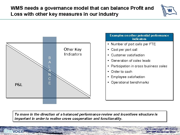 WMS needs a governance model that can balance Profit and Loss with other key