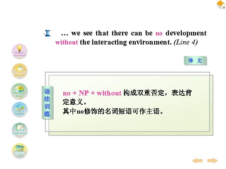 … we see that there can be no development without the interacting environment. (Line