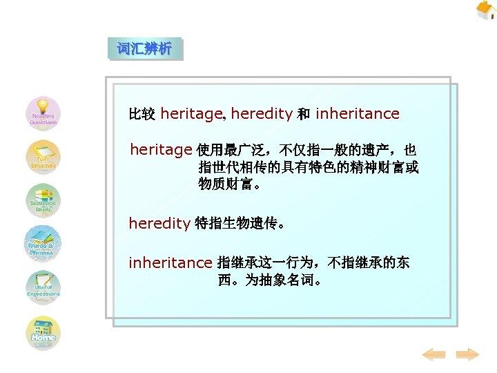 词汇辨析 比较 heritage, heredity 和 inheritance heritage 使用最广泛,不仅指一般的遗产,也 指世代相传的具有特色的精神财富或 物质财富。 heredity 特指生物遗传。 inheritance 指继承这一行为,不指继承的东