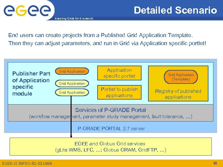 Detailed Scenario Enabling Grids for E-scienc. E End users can create projects from a