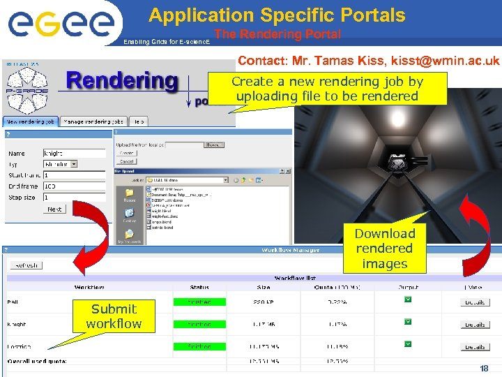 Application Specific Portals Enabling Grids for E-scienc. E The Rendering Portal Contact: Mr. Tamas