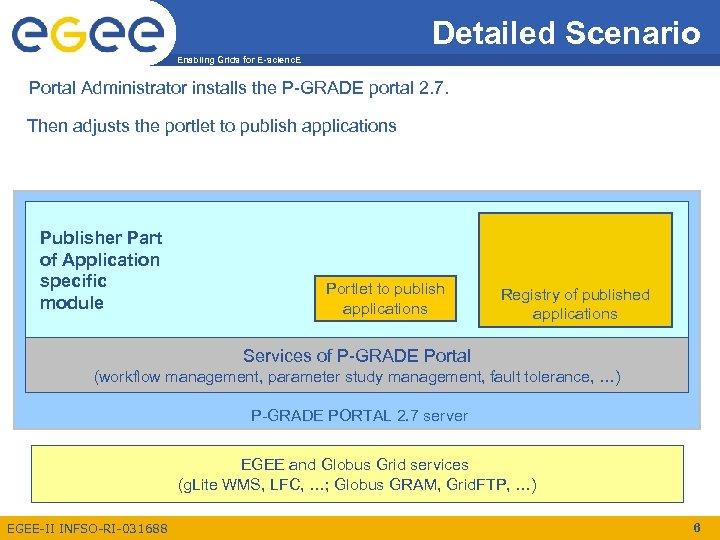 Detailed Scenario Enabling Grids for E-scienc. E Portal Administrator installs the P-GRADE portal 2.
