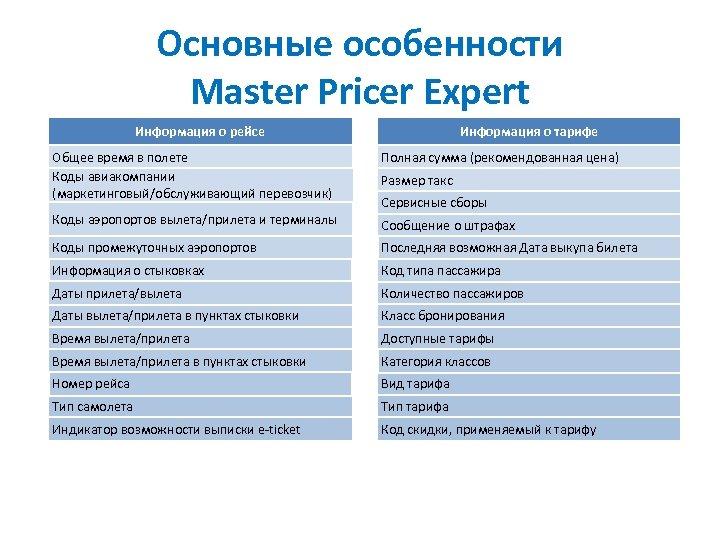 Основные особенности Master Pricer Expert Информация о рейсе Информация о тарифе Общее время в
