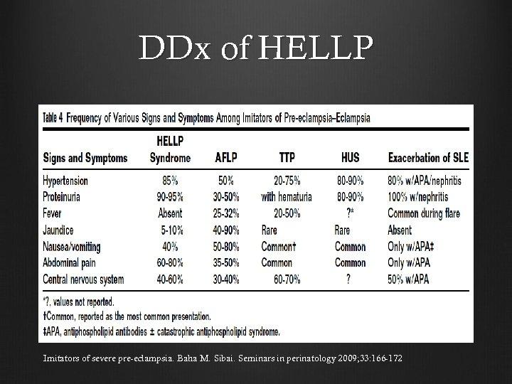 DDx of HELLP Imitators of severe pre-eclampsia. Baha M. Sibai. Seminars in perinatology 2009;