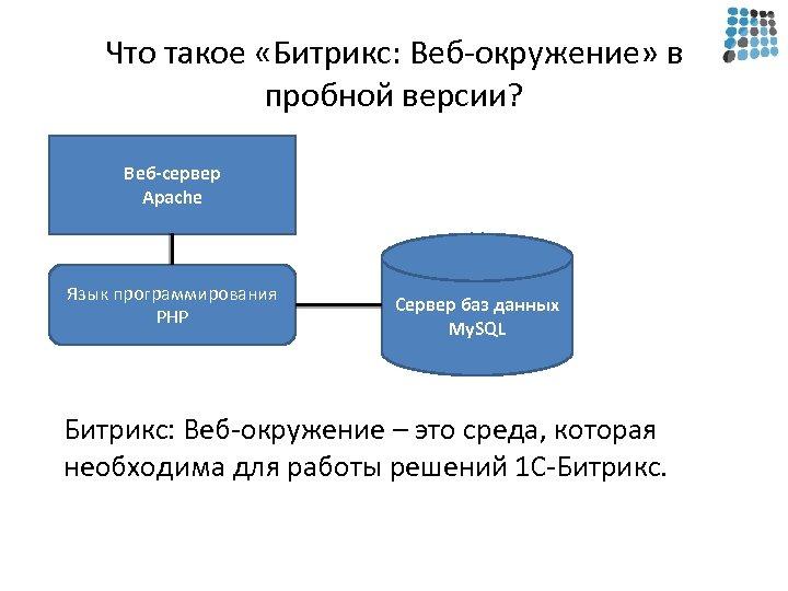 Что такое «Битрикс: Веб-окружение» в пробной версии? Веб-сервер Apache Язык программирования PHP Сервер баз