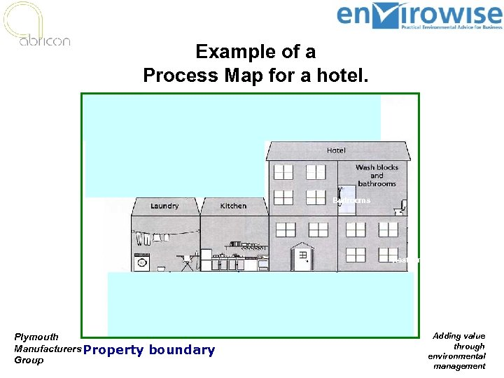 Example of a Process Map for a hotel. Bedrooms Restaurant/bar Plymouth Manufacturers Property Group