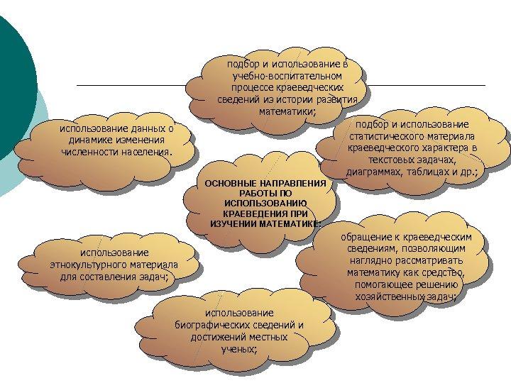 подбор и использование в учебно-воспитательном процессе краеведческих сведений из истории развития математики; подбор и