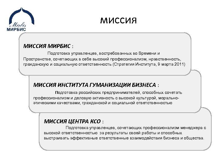 миссия МИССИЯ МИРБИС : Подготовка управленцев, востребованных во Времени и Пространстве, сочетающих в себе