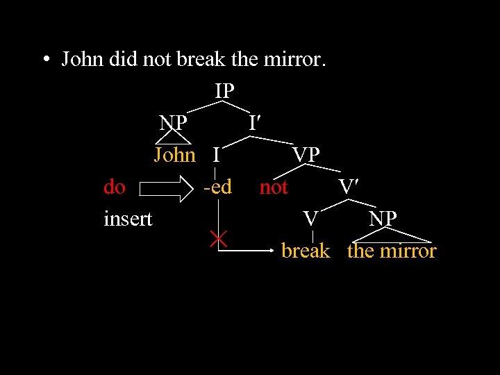 • John did not break the mirror. IP NP I John I VP
