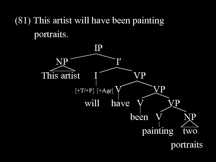 (81) This artist will have been painting portraits. IP NP I This artist I