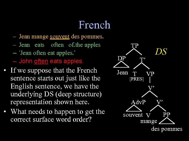 French – – Jean mange souvent des pommes. Jean eats often of. the apples