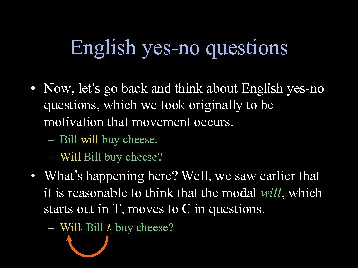 English yes-no questions • Now, let's go back and think about English yes-no questions,