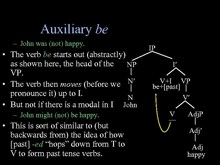 Auxiliary be – John was (not) happy. • The verb be starts out (abstractly)