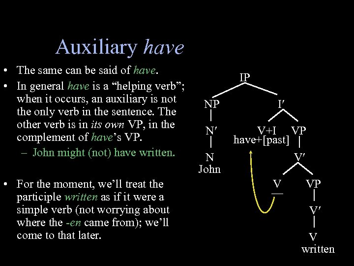 Auxiliary have • The same can be said of have. • In general have