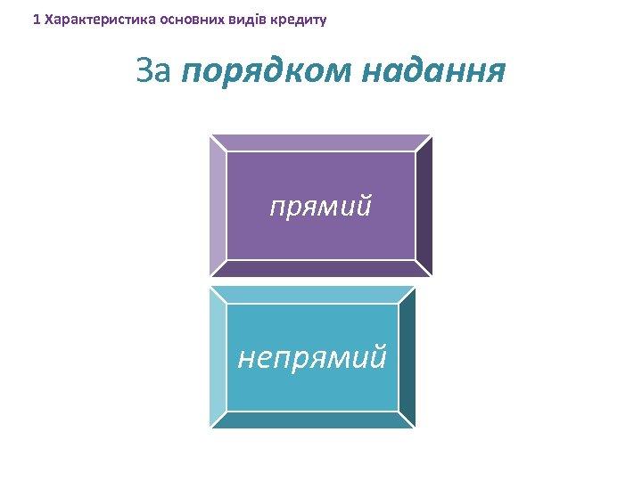 1 Характеристика основних видів кредиту За порядком надання прямий непрямий
