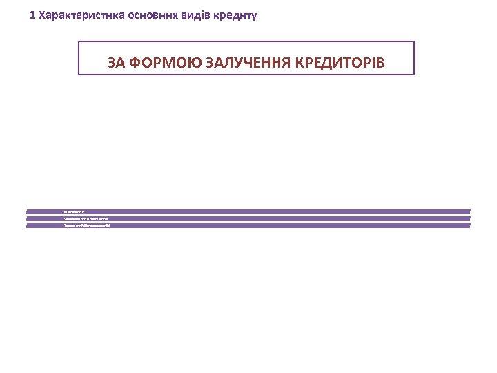 1 Характеристика основних видів кредиту ЗА ФОРМОЮ ЗАЛУЧЕННЯ КРЕДИТОРІВ Двосторонній Консорціумний (синдикатний) Паралельний (багатосторонній)