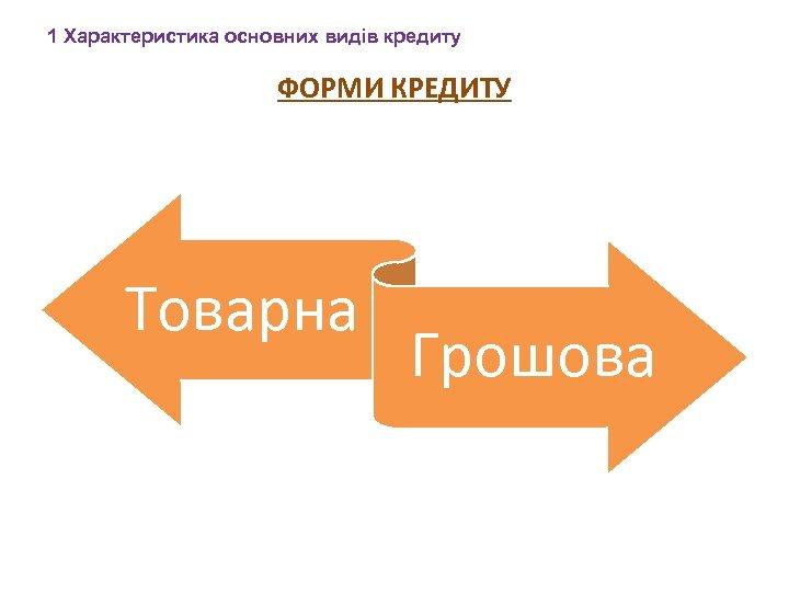 1 Характеристика основних видів кредиту ФОРМИ КРЕДИТУ Товарна Грошова