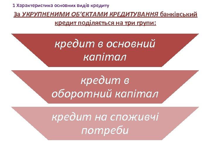 1 Характеристика основних видів кредиту За УКРУПНЕНИМИ ОБ'ЄКТАМИ КРЕДИТУВАННЯ банківський кредит поділяється на три