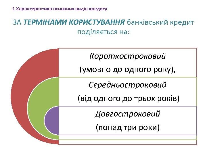 1 Характеристика основних видів кредиту ЗА ТЕРМІНАМИ КОРИСТУВАННЯ банківський кредит поділяється на: Короткостроковий (умовно