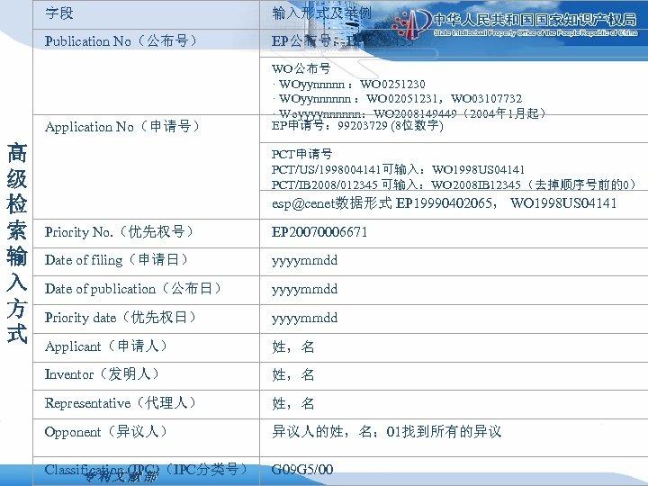 字段 Publication No(公布号) EP公布号:EP 1023455 Application No(申请号) 高 级 检 索 输 入 方