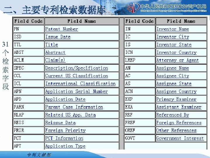 二、主要专利检索数据库 31 个 检 索 字 段 专利文献部