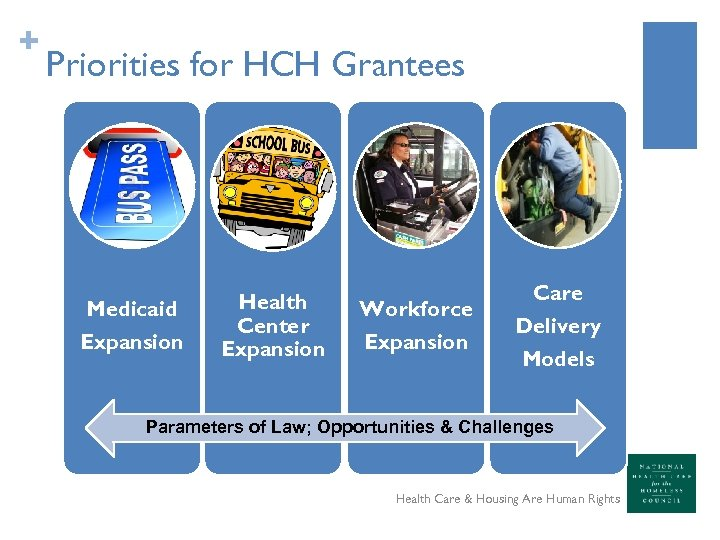 + Priorities for HCH Grantees Medicaid Expansion Health Center Expansion Workforce Expansion Care Delivery