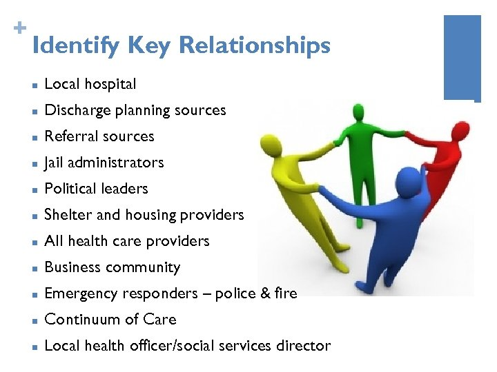 + Identify Key Relationships n Local hospital n Discharge planning sources n Referral sources