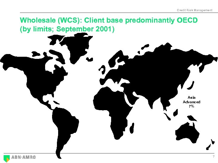 Credit Risk Management Wholesale (WCS): Client base predominantly OECD (by limits; September 2001) Europe